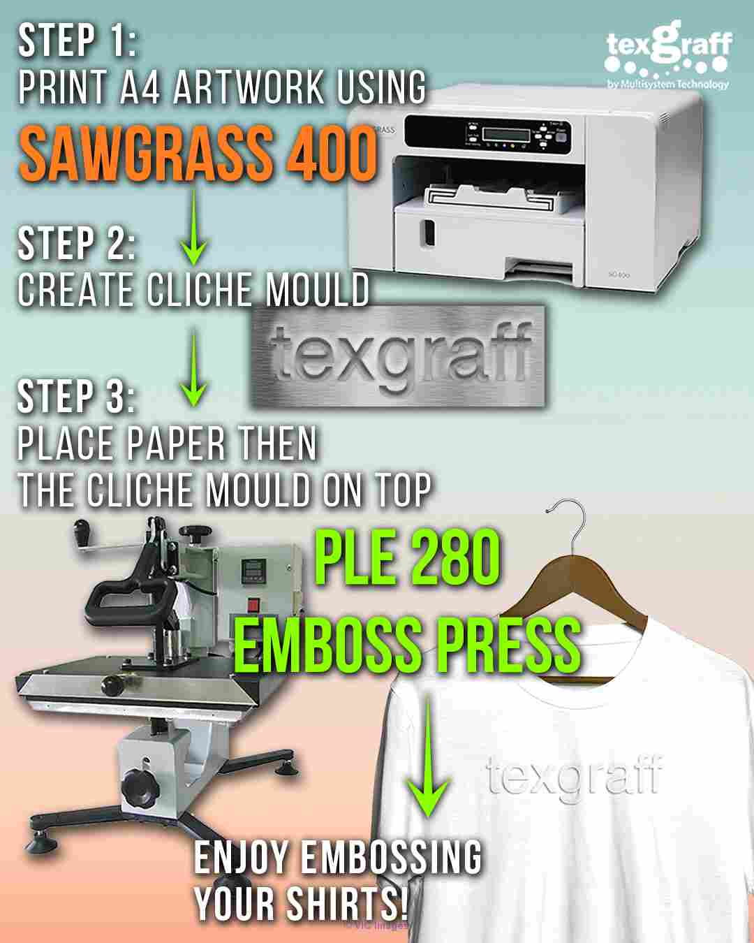Start a printing Business with high Quality Printers UAE